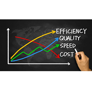 black background with efficiency quality speed and cost writting on a line graph